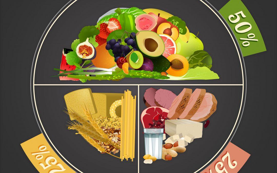 Ismered a tányérmodellt? Ezzel az egyszerű szemlélettel könnyen egészségessé teheted az étrended! Sőt, segítséget is kaphatsz az ajánlások szerinti étrend megtervezéséhez